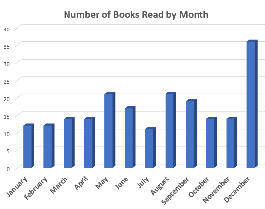 monthlyreading2018